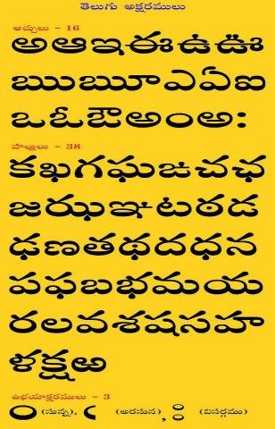Telugu Aksharaalu-(Telugu Alphabets). Learn telugu online